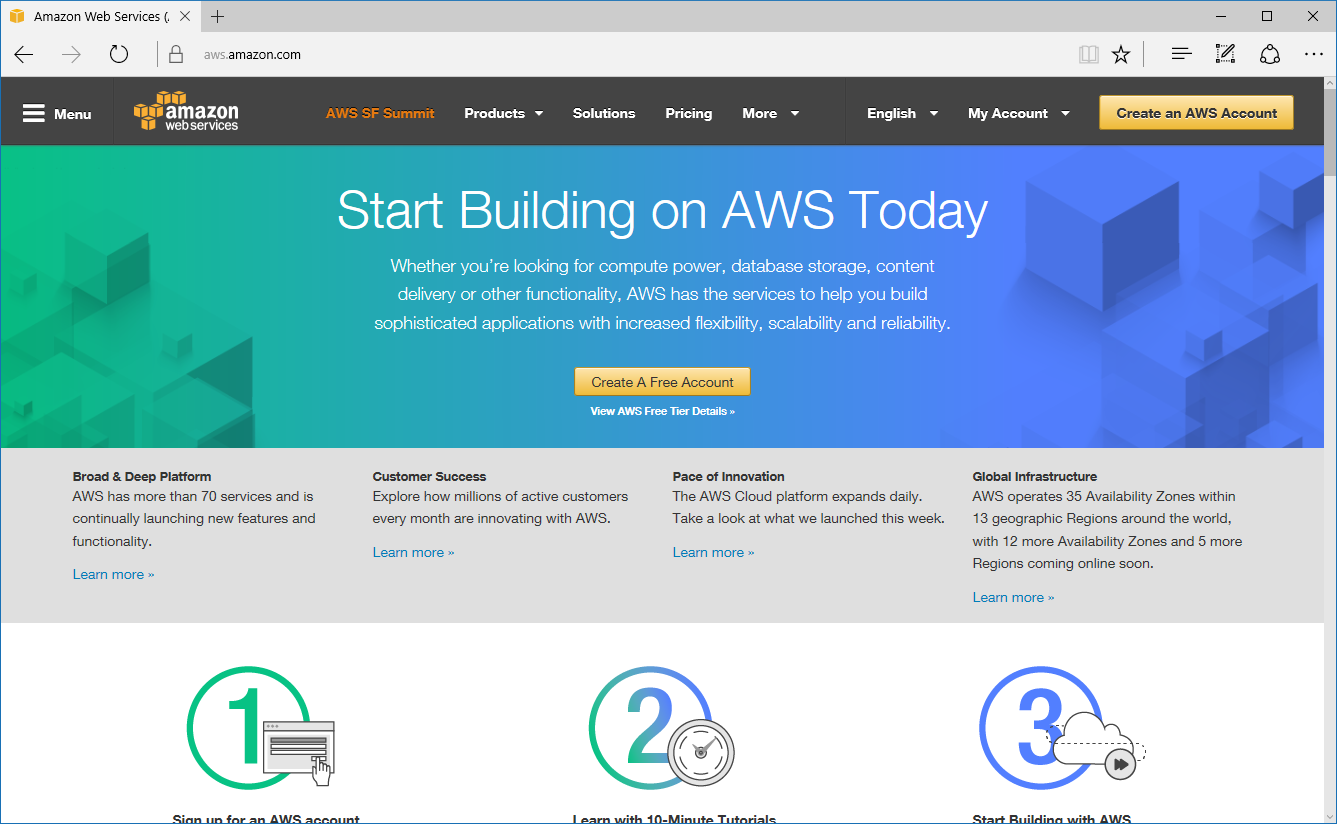 AWS_Getting_Started – Mipsology